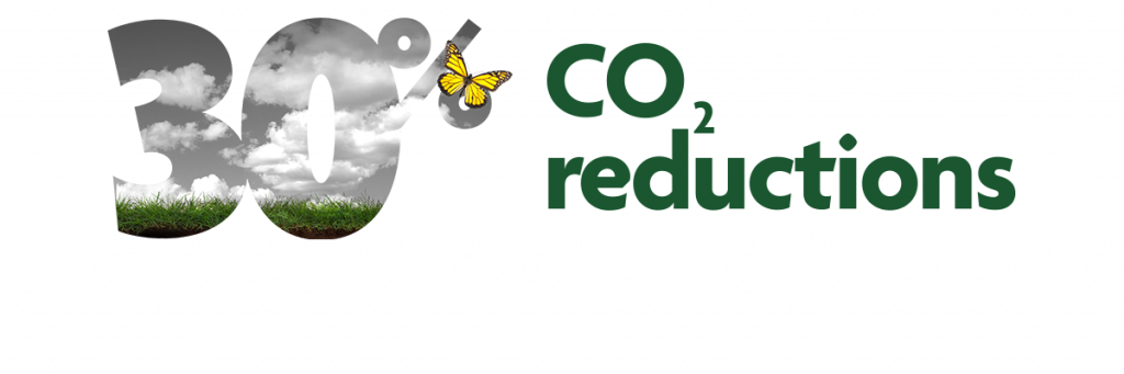 30% CO2 reductions