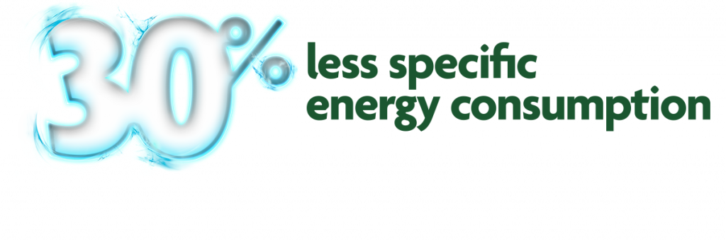 30% less specific energy consumption